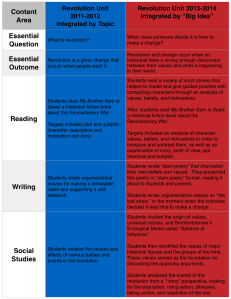 Comparison of Unit Designs