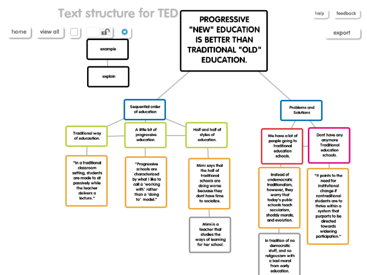Text Structure Example